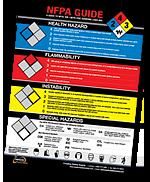 NFPA Guide